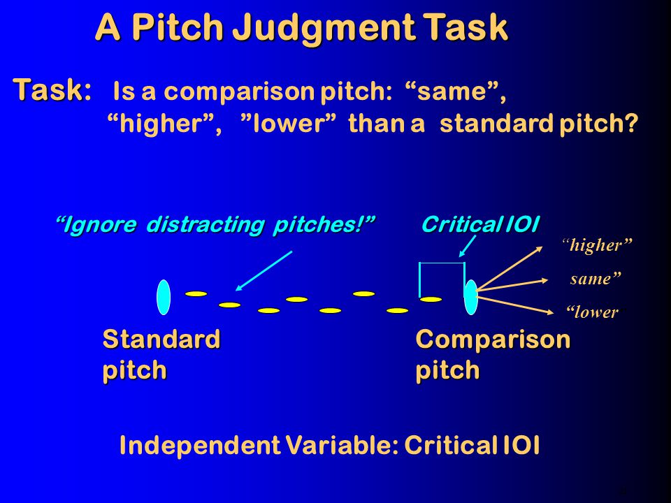 Pitch Judgments We generalized this approach to attending to tone frequency.