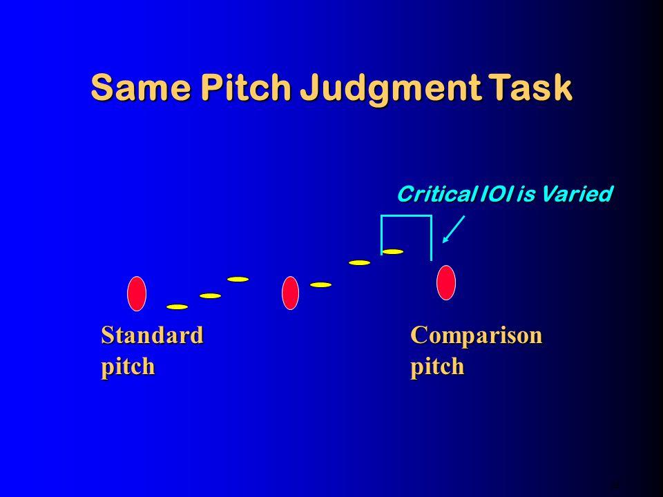Accent Rhythm is Varied Accent Rhythm is Varied 21 Regular Irregular Accented Tones