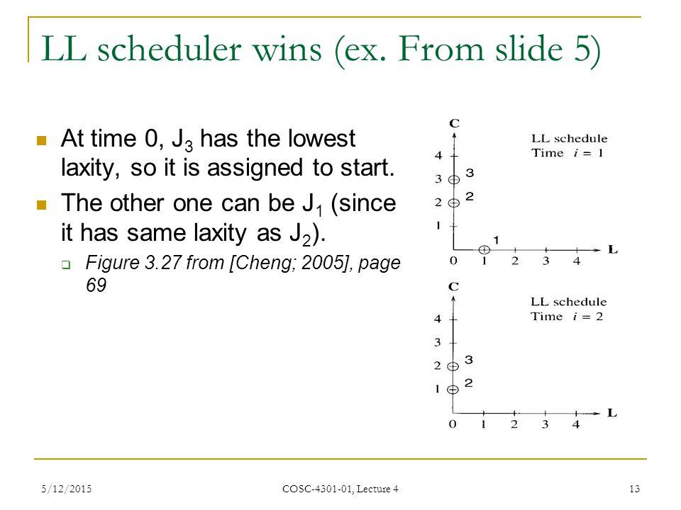 5/12/2015 COSC-4301-01, Lecture 4 13 LL scheduler wins (ex.