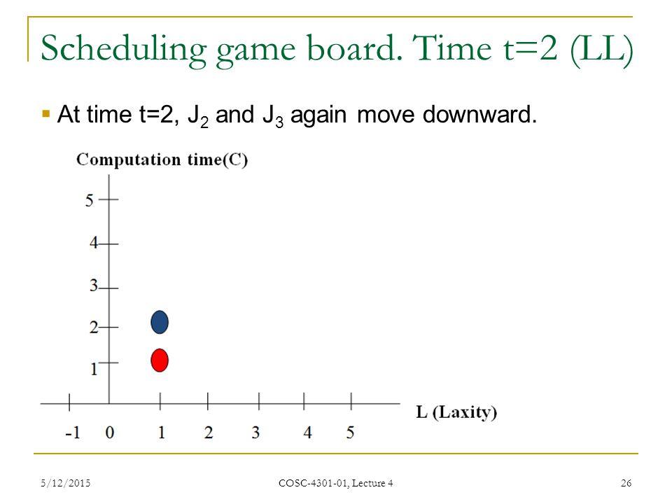 Scheduling game board.