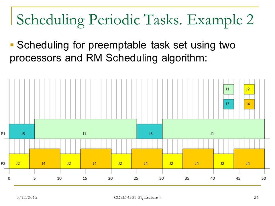 Scheduling Periodic Tasks.