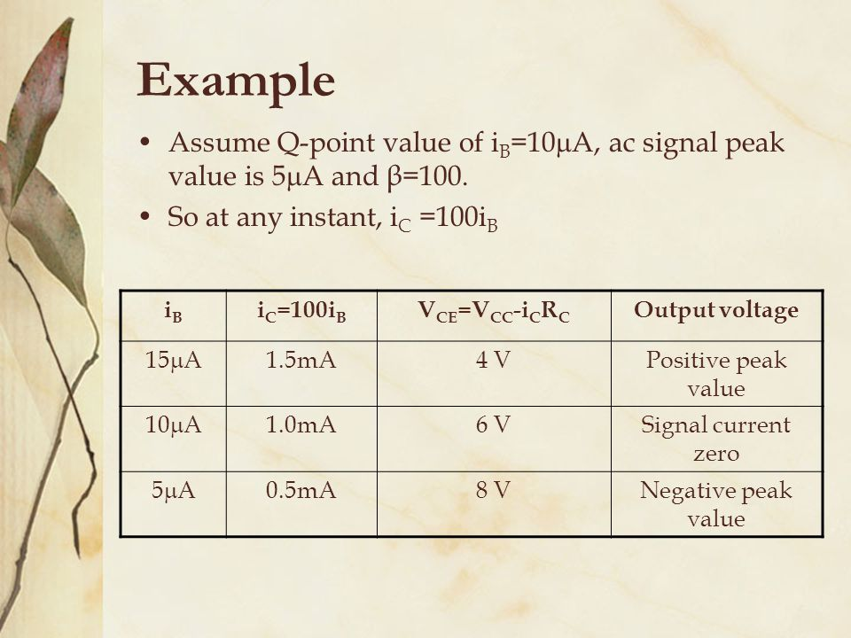 Example Assume Q-point value of i B =10  A, ac signal peak value is 5  A and β=100.