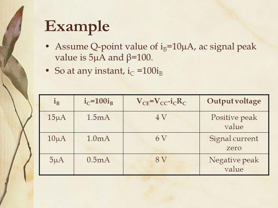 Example Assume Q-point value of i B =10  A, ac signal peak value is 5  A and β=100. So at any instant, i C =100i B iBiB i C =100i B V CE =V CC -i C