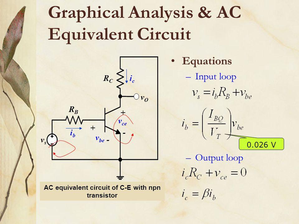 RCRC RBRB vsvs vOvO v ce v be icic ibib + + - - AC equivalent circuit of C-E with npn transistor Graphical Analysis & AC Equivalent Circuit Equations