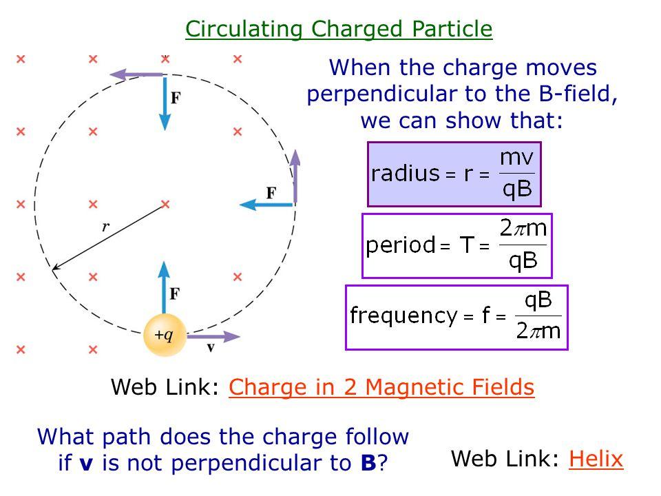 Work done by the Magnetic Force xxxx xxxx xxxx xxx x + v s s s F F F Work = (Fcos)s = .