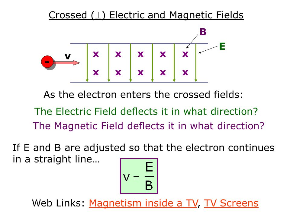Ex: - An electron in a magnetic field moves at a speed of 1.3 x 10 6 m/s in a circle of radius.35 m.