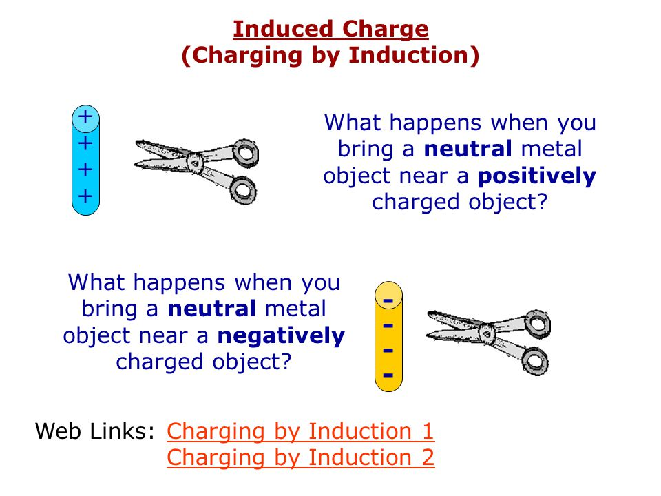 Grounding - - The earth is a huge reservoir of positive and negative charge ++ + + + + + + + - - - - - - - - - - - - - - - Object is discharged or grounded