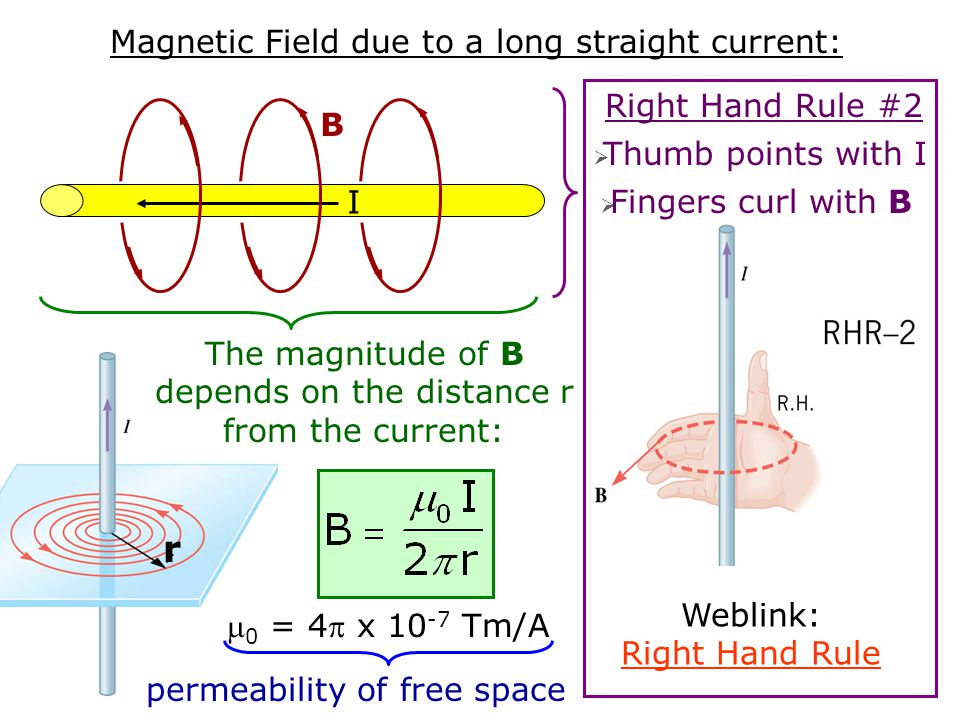 Make sure you don't confuse these two separate effects: 1) A Magnetic Field exerts a force on a Current 2) A Current produces its own Magnetic Field