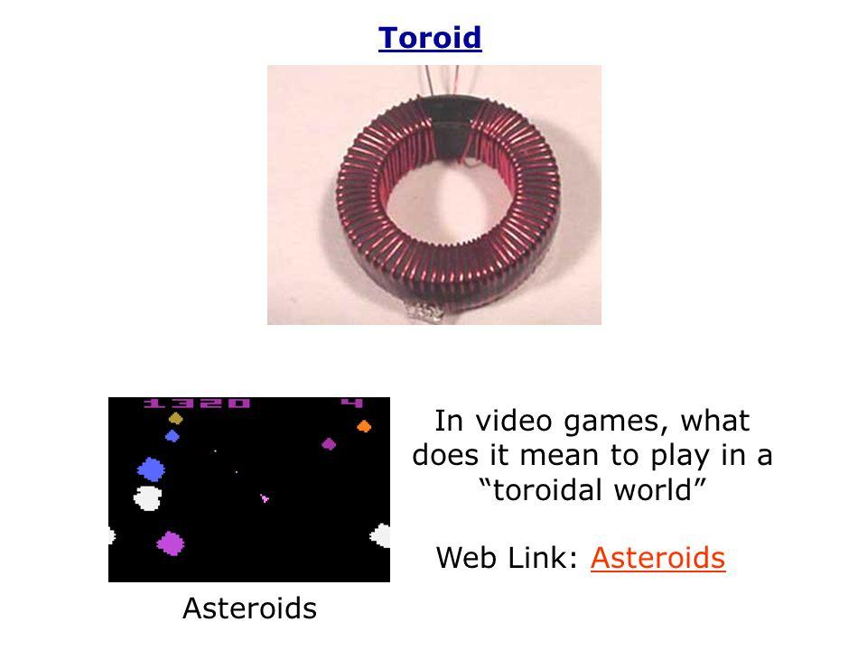 Ex: The solenoid has 100 turns.