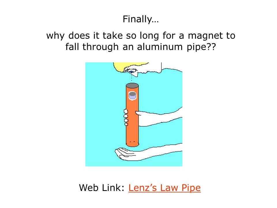 Ex: xxxx xxxx xxxx xxx x B = 2.0 T 20 cm The wire loop has a resistance of 20 m.