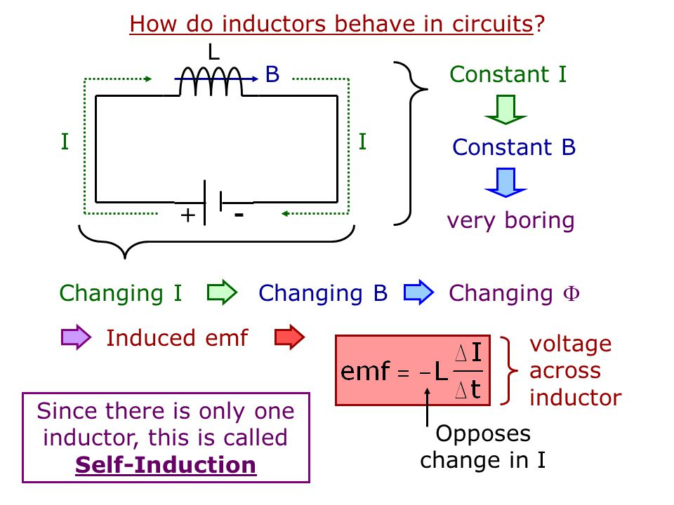 The inductance (L) of a solenoid is not determined by the current or flux through it at a particular moment.