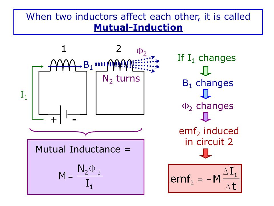 How do inductors behave in circuits.