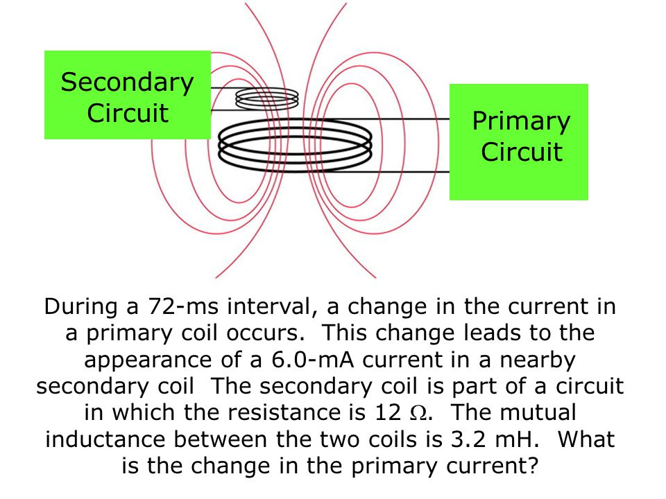 When two inductors affect each other, it is called Mutual-Induction +- 12 I1I1 B1B1 22 N 2 turns If I 1 changes B 1 changes  2 changes emf 2 induced in circuit 2 Mutual Inductance =