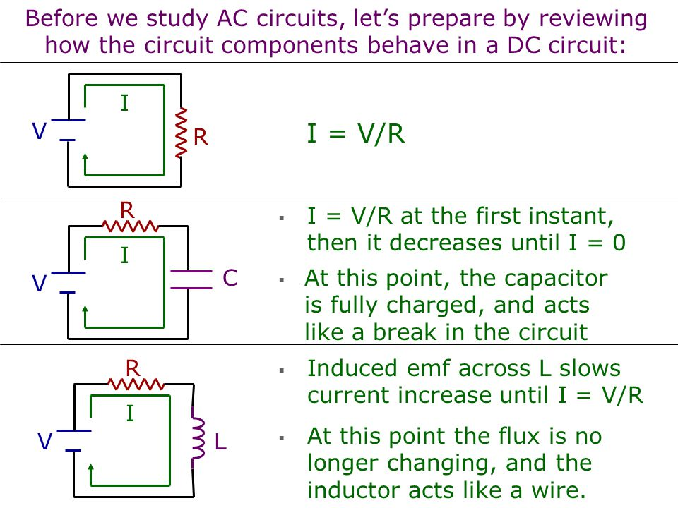 Recall the difference between AC and DC: Web Link: AC vs.