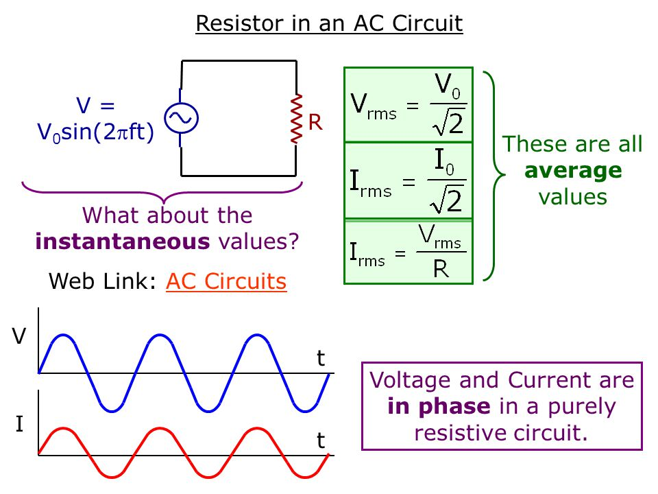 Before we study AC circuits, let's prepare by reviewing how the circuit components behave in a DC circuit: I = V/R I R V C I  I = V/R at the first instant, then it decreases until I = 0 R V  At this point, the capacitor is fully charged, and acts like a break in the circuit I R VL  Induced emf across L slows current increase until I = V/R  At this point the flux is no longer changing, and the inductor acts like a wire.