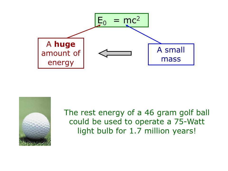 Total Energy of an Object = E = mc 2 Mass-Energy Equivalence Mass Energy conserved together If v=0 : E = mc 2 0 = rest energy This much energy is equivalent to This much mass
