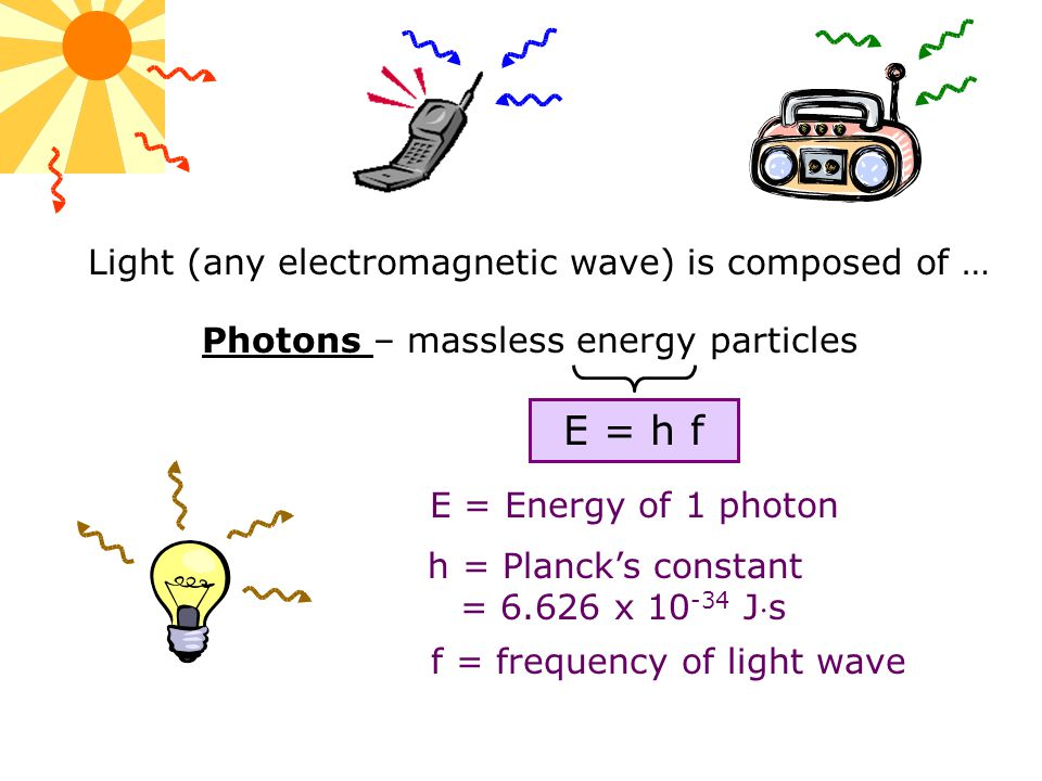 collisions Light is…a Wave: and a Particle: light metal - - Photoelectric Effect Wave-Particle Duality