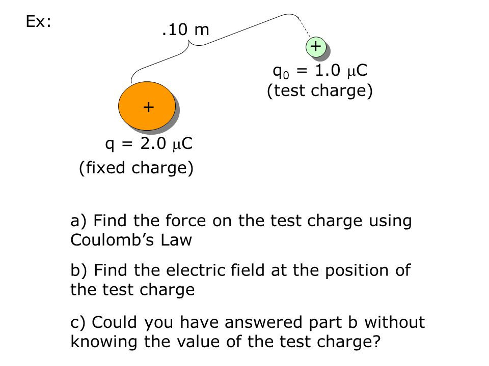 Notes on E-field 1) The E-field points in the direction of force on a positive test charge 2) If a negative charge were placed in the E-field, what do you suppose would happen.