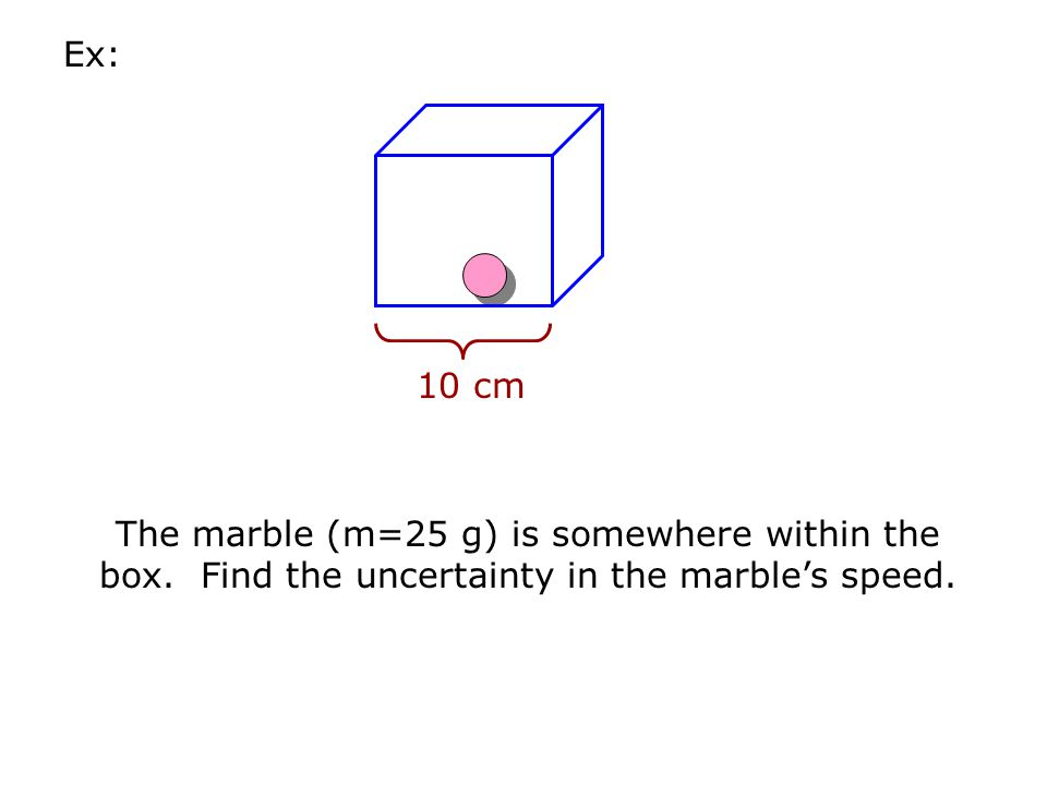 Ex: Within an atom, the uncertainty in an electron's position is 10 -10 m (the size of the atom).