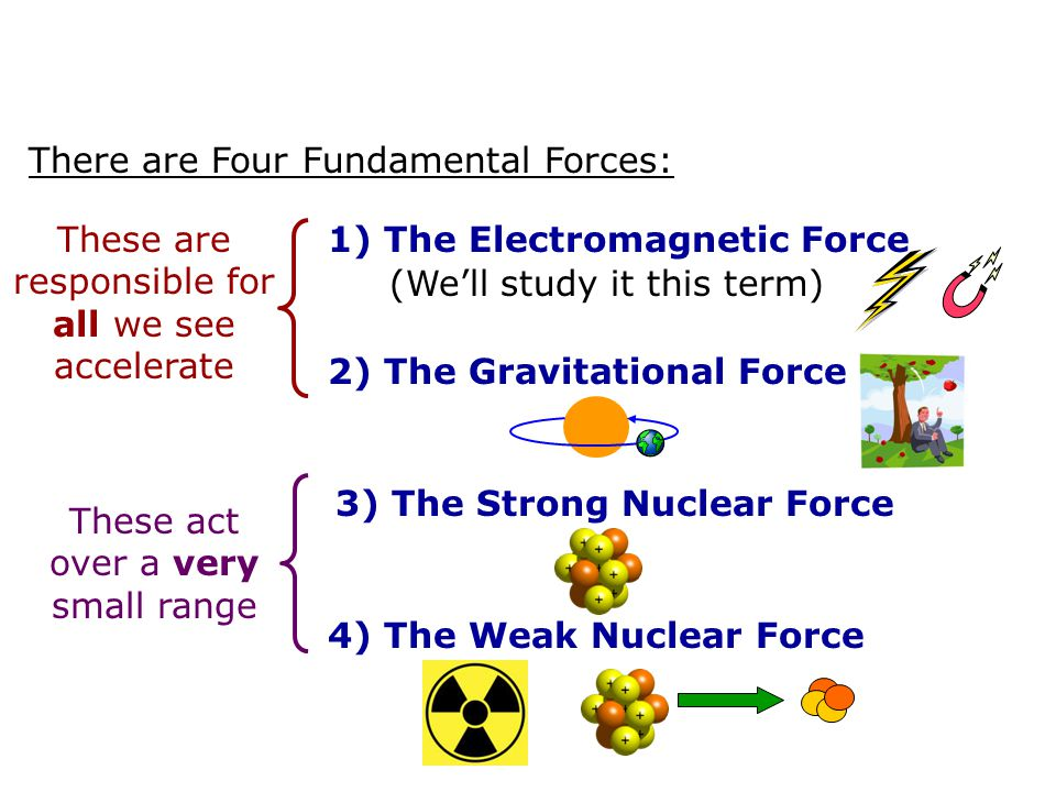 Homework due tomorrow WHAT IS THE LAW OF CONSERVATION OF ENERGY? GIVE EXAMPLES.