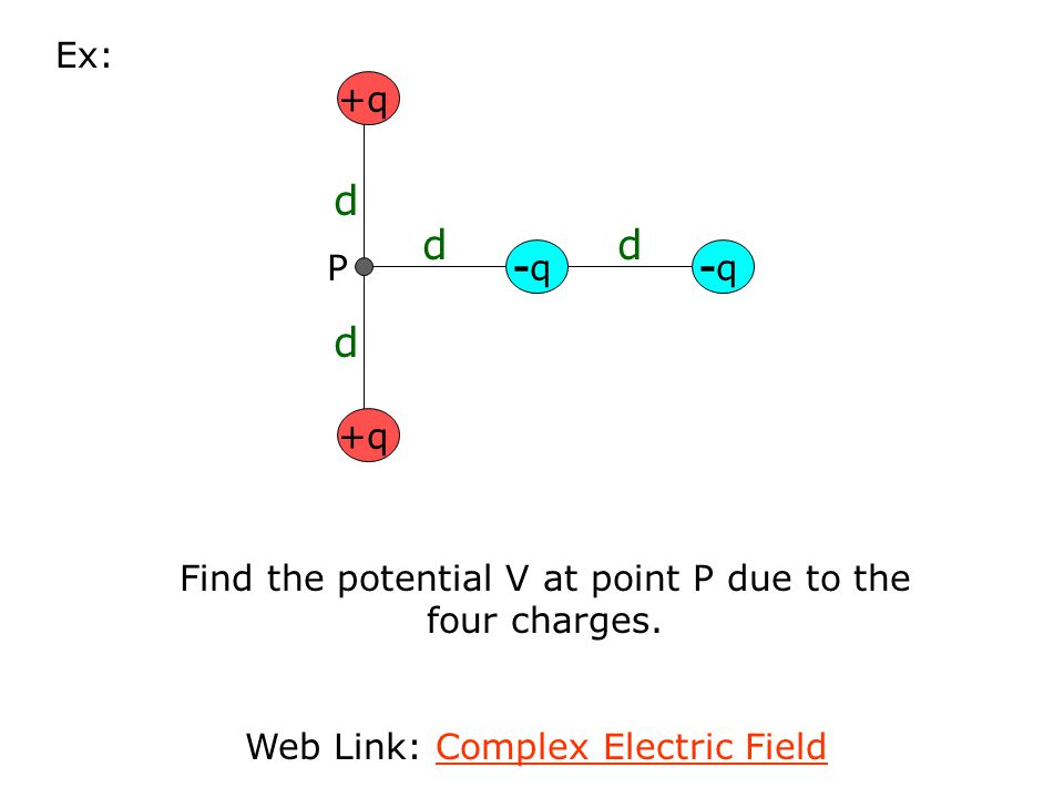 Calculating the Potential due to Multiple Point Charges ++ What is the value of the Electric field directly between equal charges.