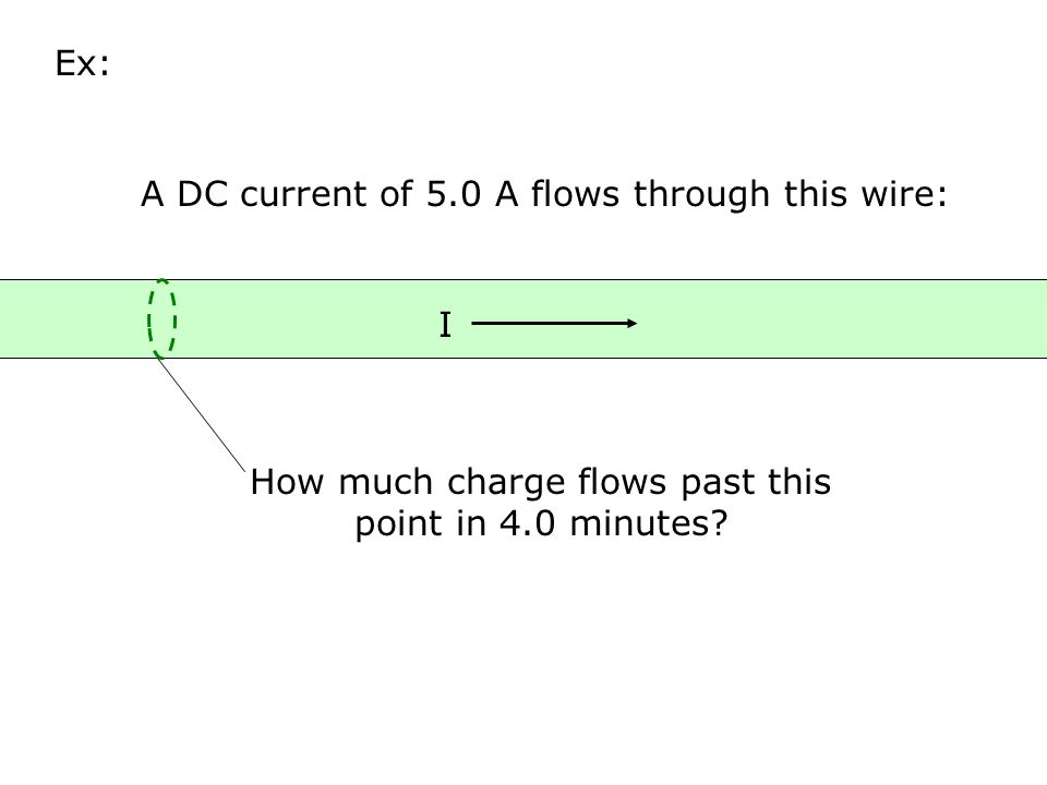 + - + The current arrow points with the positive charge carriers Web Link: Conventional CurrentConventional Current Notes on Current: 1) Remember: charge is conserved SI unit = Ampere(A) = 1 C/s 2) Current is a scalar, not a vector 3) There are two types of current: DC (direct current) charge moves the same direction at all times AC (alternating current) charge motion alternates back and forth Web Link: AC vs.