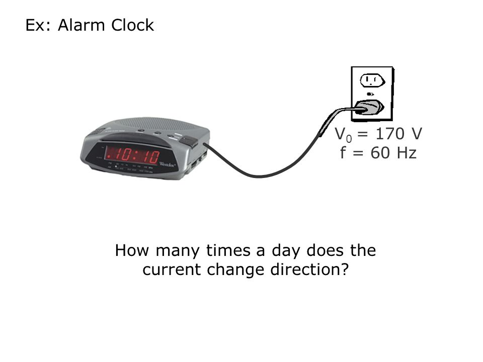 So what does AC current look like.