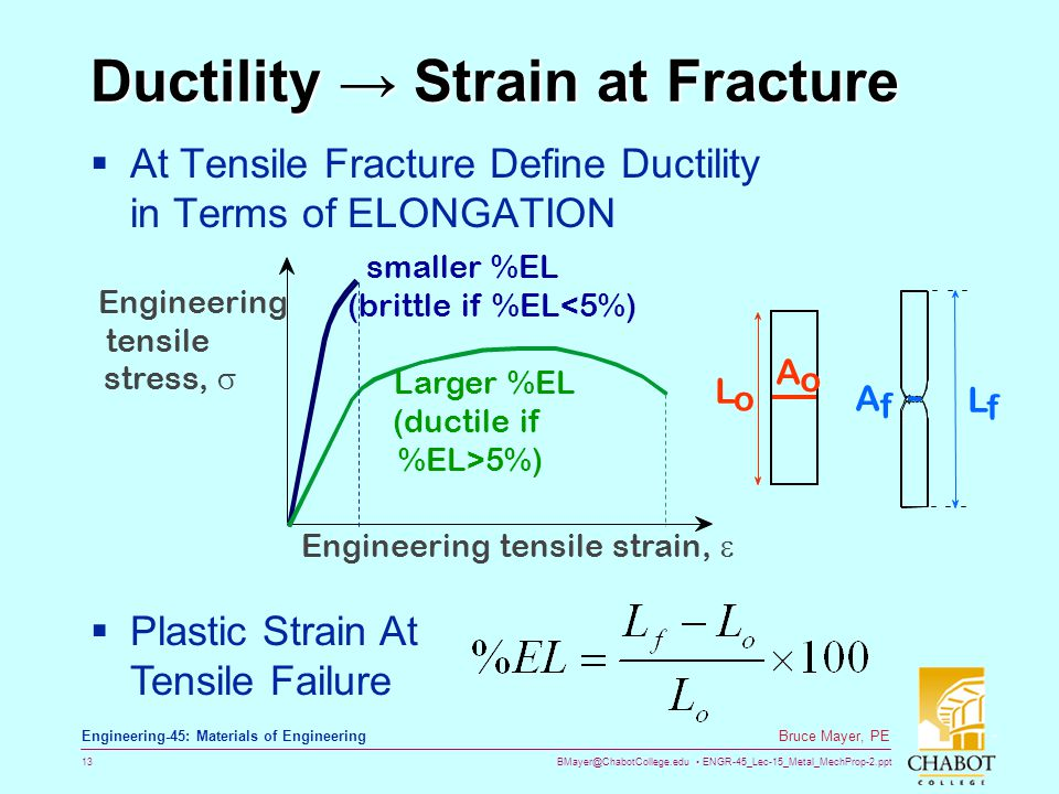 BMayer@ChabotCollege.edu ENGR-45_Lec-15_Metal_MechProp-2.ppt 13 Bruce Mayer, PE Engineering-45: Materials of Engineering Ductility → Strain at Fracture  At Tensile Fracture Define Ductility in Terms of ELONGATION L o L f A o A f  Plastic Strain At Tensile Failure Engineering tensile strain,  Engineering tensile stress,  smaller %EL (brittle if %EL<5%) Larger %EL (ductile if %EL>5%)