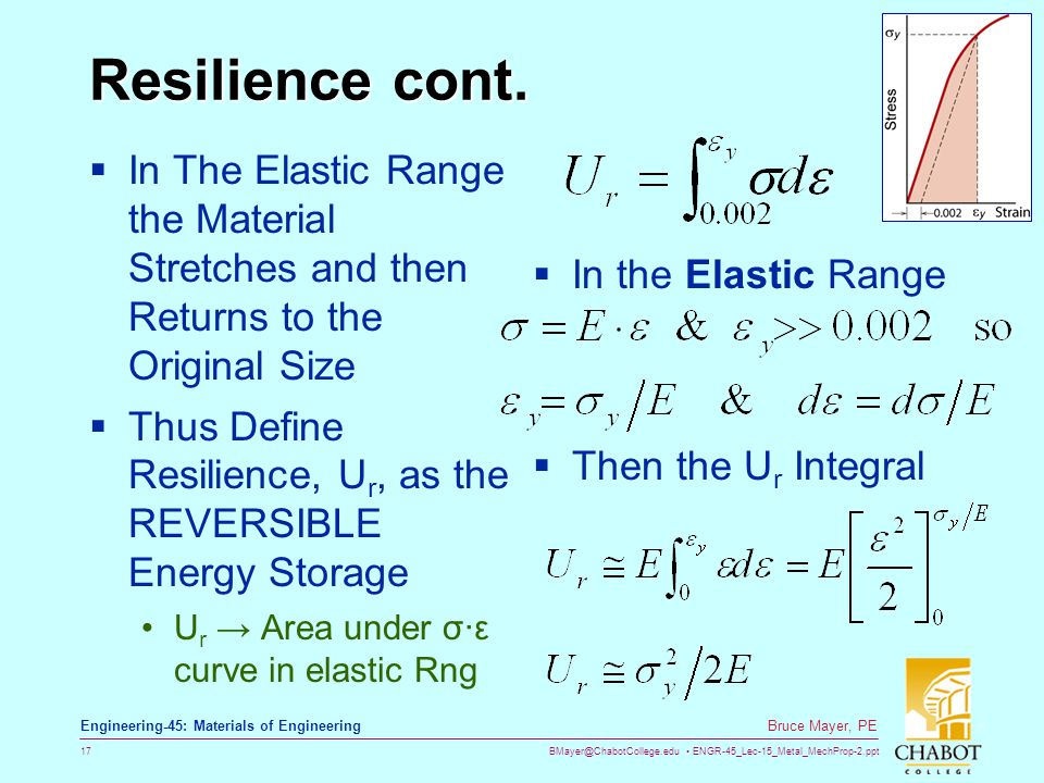 BMayer@ChabotCollege.edu ENGR-45_Lec-15_Metal_MechProp-2.ppt 17 Bruce Mayer, PE Engineering-45: Materials of Engineering Resilience cont.  In The Ela