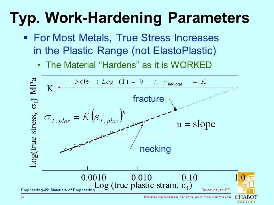 BMayer@ChabotCollege.edu ENGR-45_Lec-15_Metal_MechProp-2.ppt 23 Bruce Mayer, PE Engineering-45: Materials of Engineering Typ. Work-Hardening Parameter