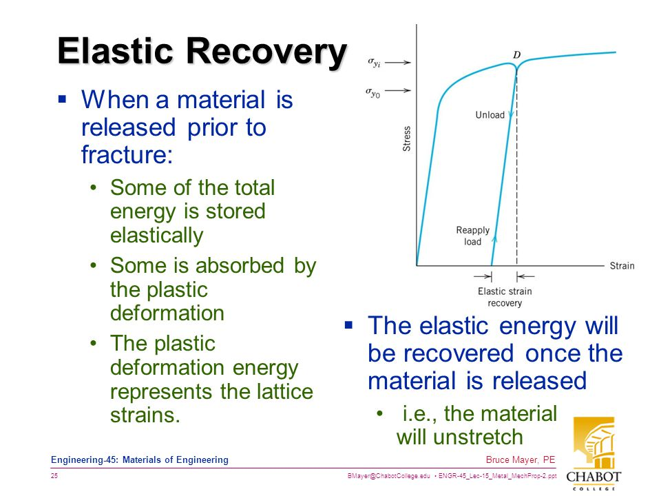 BMayer@ChabotCollege.edu ENGR-45_Lec-15_Metal_MechProp-2.ppt 25 Bruce Mayer, PE Engineering-45: Materials of Engineering Elastic Recovery  When a material is released prior to fracture: Some of the total energy is stored elastically Some is absorbed by the plastic deformation The plastic deformation energy represents the lattice strains.