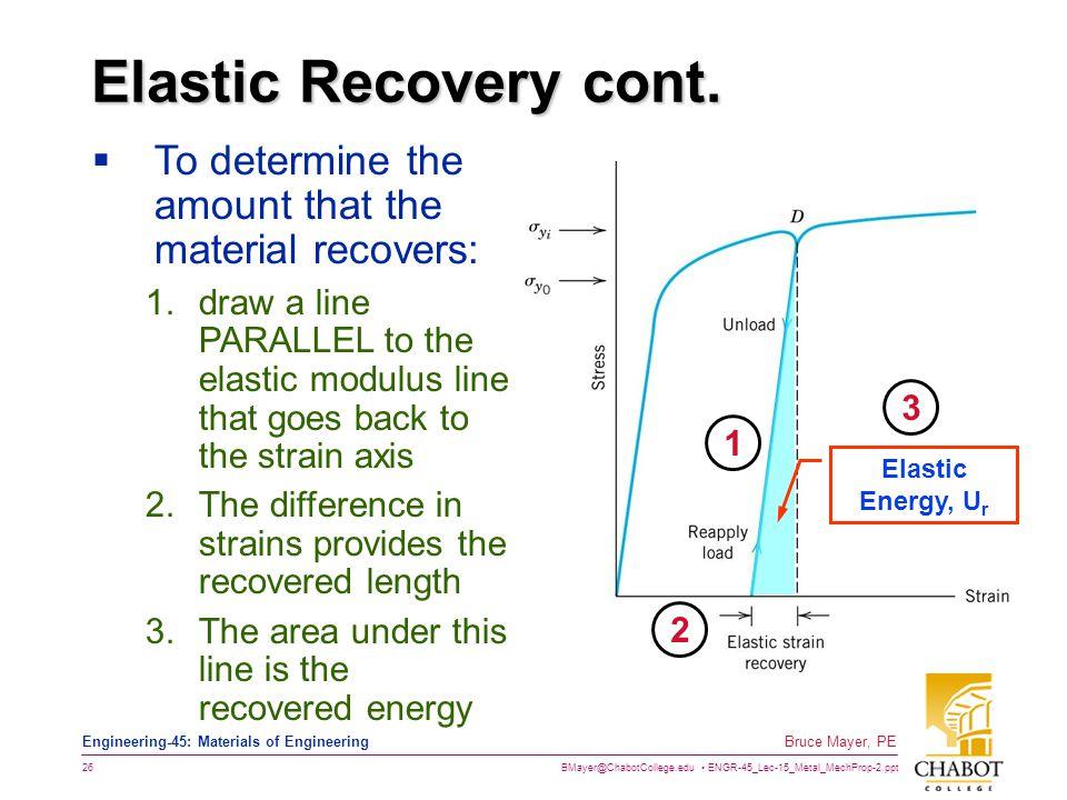BMayer@ChabotCollege.edu ENGR-45_Lec-15_Metal_MechProp-2.ppt 26 Bruce Mayer, PE Engineering-45: Materials of Engineering Elastic Recovery cont. Elasti