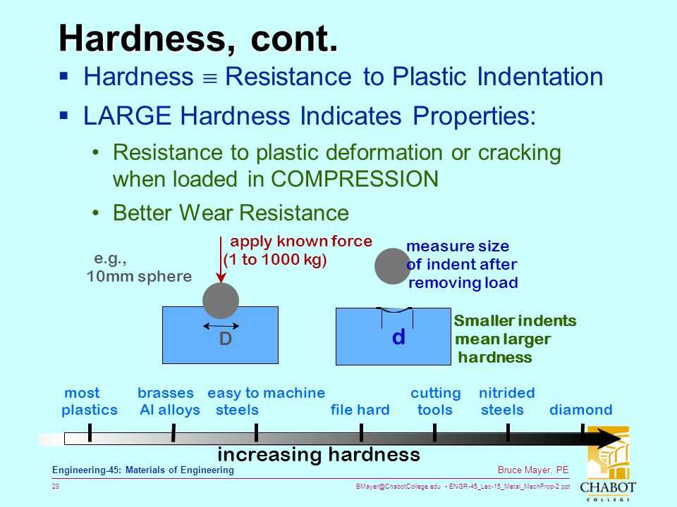 BMayer@ChabotCollege.edu ENGR-45_Lec-15_Metal_MechProp-2.ppt 28 Bruce Mayer, PE Engineering-45: Materials of Engineering Hardness, cont.  Hardness 