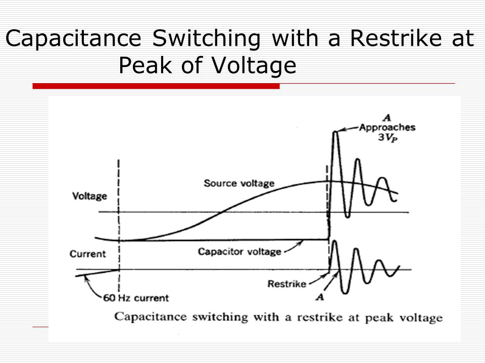 Capacitance Switching with a Restrike at Peak of Voltage