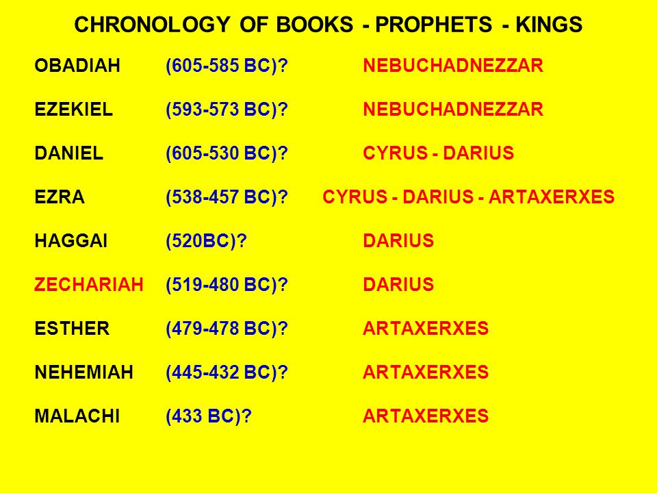 CHRONOLOGY OF BOOKS - PROPHETS - KINGS OBADIAH(605-585 BC) NEBUCHADNEZZAR EZEKIEL(593-573 BC) NEBUCHADNEZZAR DANIEL(605-530 BC) CYRUS - DARIUS EZRA(538-457 BC).