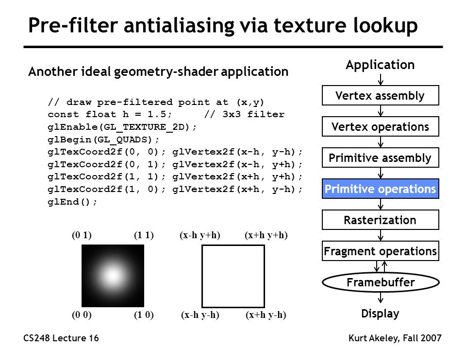 CS248 Lecture 16Kurt Akeley, Fall 2007 Pre-filter antialiasing via texture lookup Another ideal geometry-shader application // draw pre-filtered point at (x,y) const float h = 1.5; // 3x3 filter glEnable(GL_TEXTURE_2D); glBegin(GL_QUADS); glTexCoord2f(0, 0); glVertex2f(x-h, y-h); glTexCoord2f(0, 1); glVertex2f(x-h, y+h); glTexCoord2f(1, 1); glVertex2f(x+h, y+h); glTexCoord2f(1, 0); glVertex2f(x+h, y-h); glEnd(); Vertex assembly Primitive assembly Rasterization Fragment operations Display Vertex operations Application Primitive operations Framebuffer (0 0)(1 0) (1 1)(0 1) (x-h y-h)(x+h y-h) (x+h y+h)(x-h y+h)