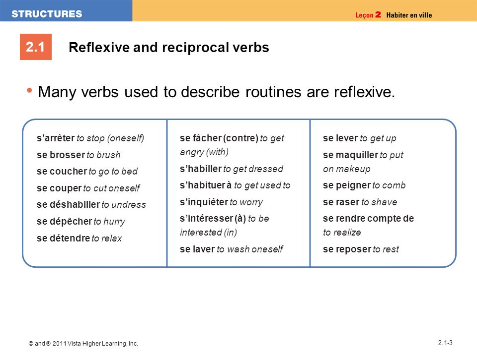 2.1 © and ® 2011 Vista Higher Learning, Inc. 2.1-3 Reflexive and reciprocal verbs Many verbs used to describe routines are reflexive. s'arrêter to sto