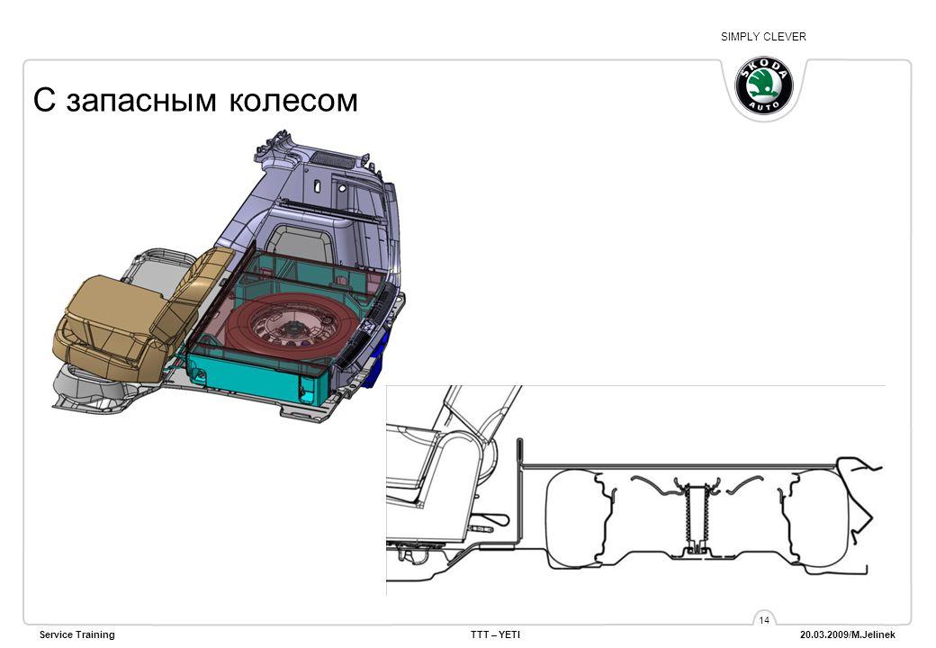 SIMPLY CLEVER Service TrainingTTT – YETI 20.03.2009/M.Jelinek 14 С запасным колесом