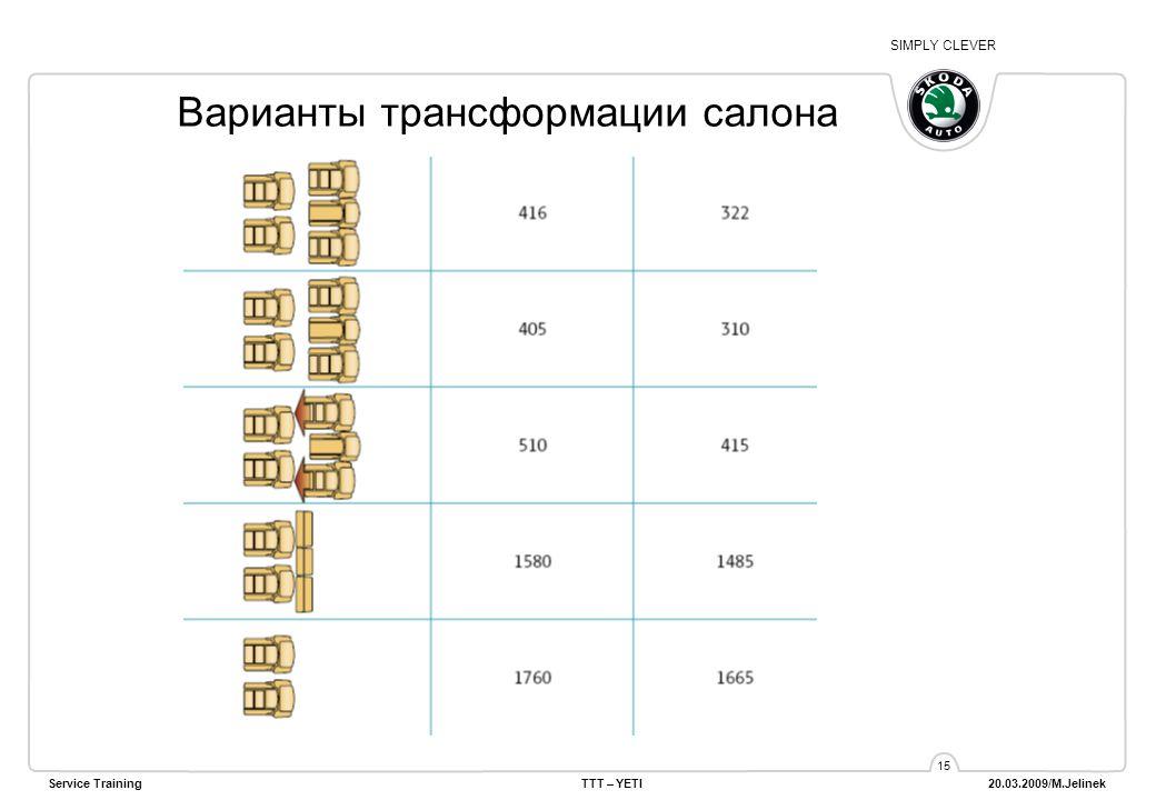 SIMPLY CLEVER Service TrainingTTT – YETI 20.03.2009/M.Jelinek 15 Варианты трансформации салона