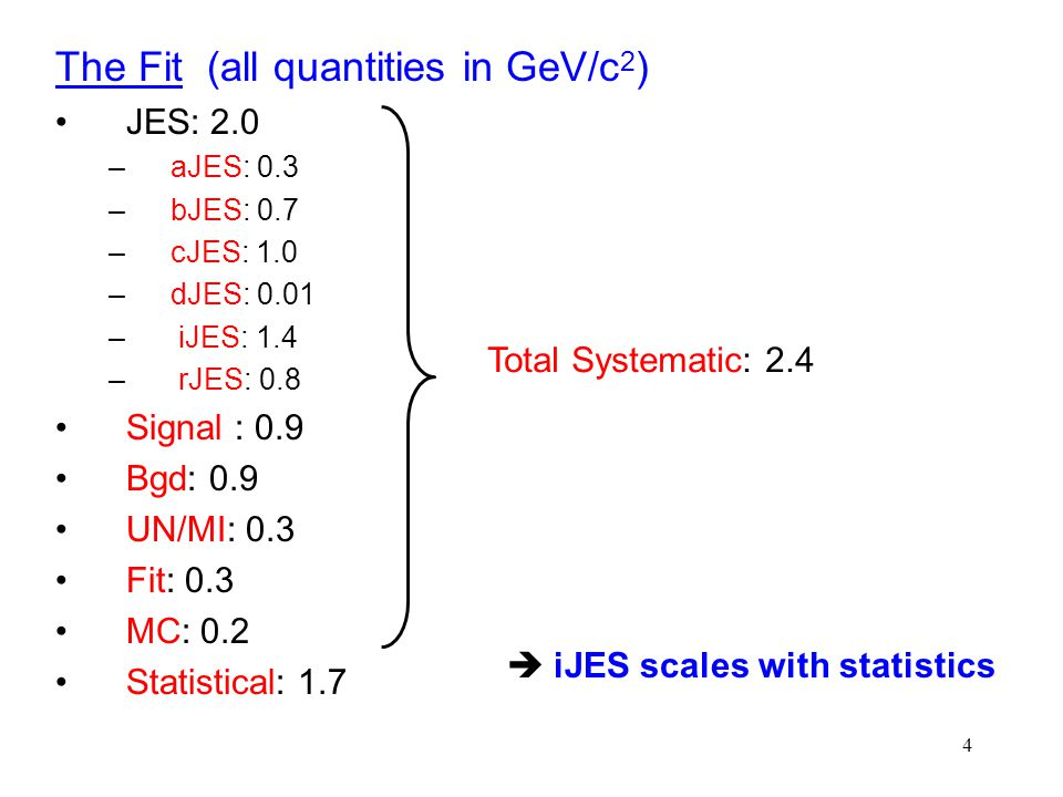 4 The Fit (all quantities in GeV/c 2 ) JES: 2.0 –aJES: 0.3 –bJES: 0.7 –cJES: 1.0 –dJES: 0.01 – iJES: 1.4 – rJES: 0.8 Signal : 0.9 Bgd: 0.9 UN/MI: 0.3