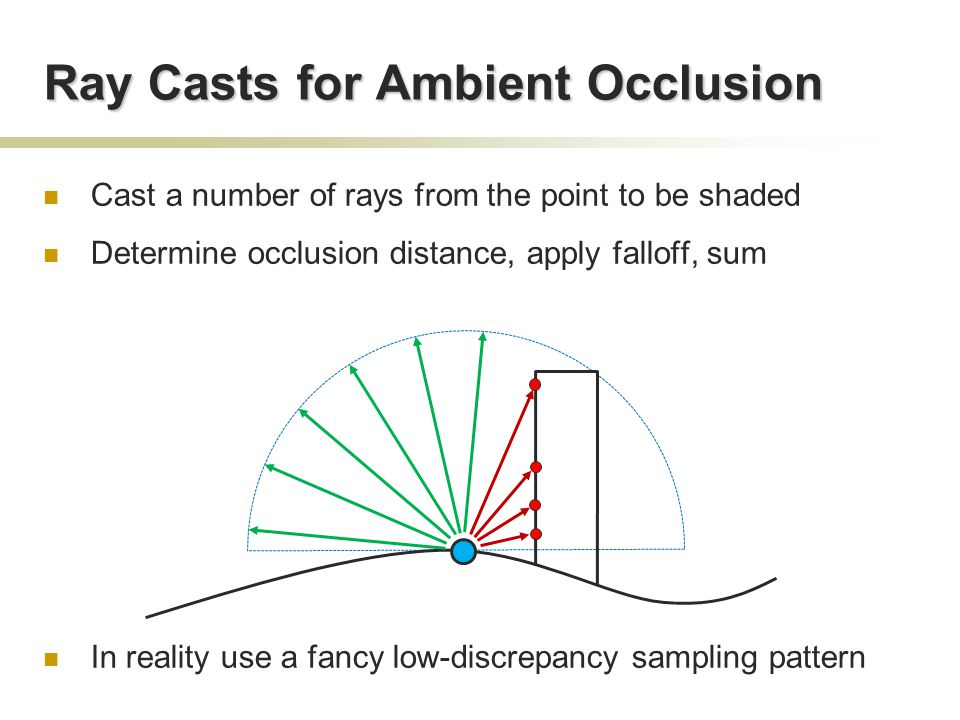 Using Shadow Rays Shadow rays are usually faster than ordinary rays  Enough to detect any intersection, not necessarily closest one Can do if we bake falloff function into the rays