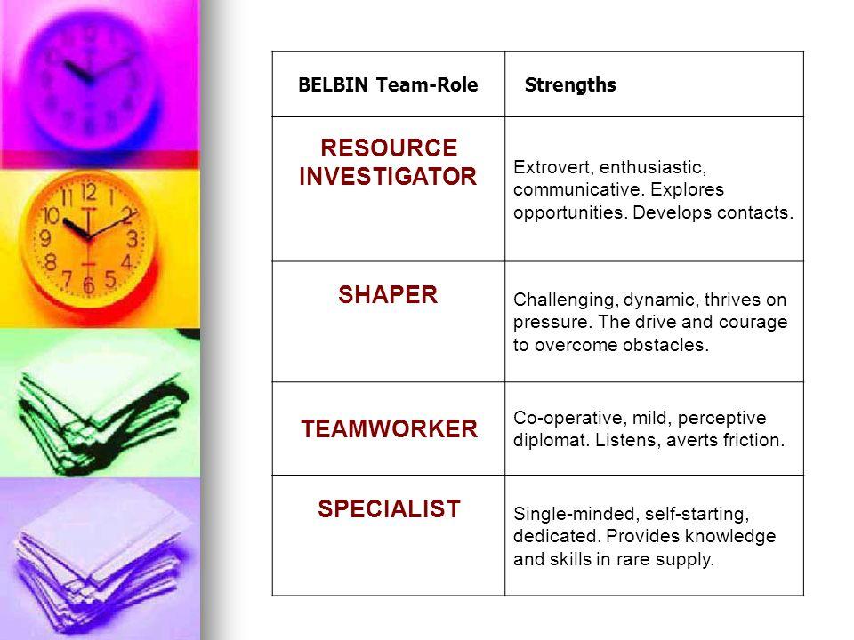 BELBIN Team-Role Strengths RESOURCE INVESTIGATOR Extrovert, enthusiastic, communicative. Explores opportunities. Develops contacts. SHAPER Challenging