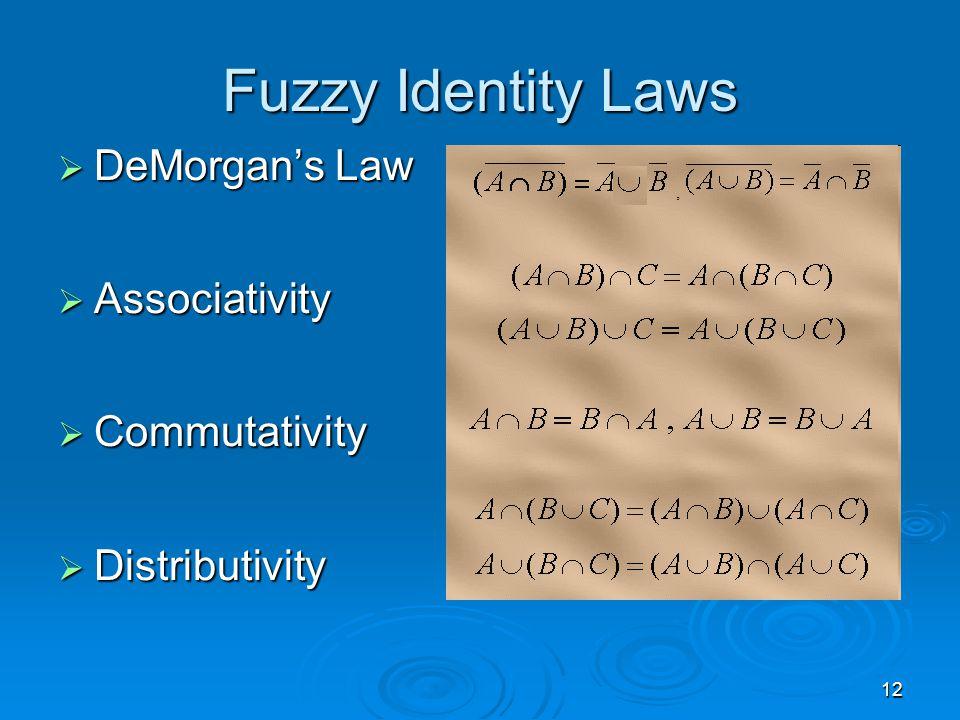 12 Fuzzy Identity Laws  DeMorgan's Law  Associativity  Commutativity  Distributivity