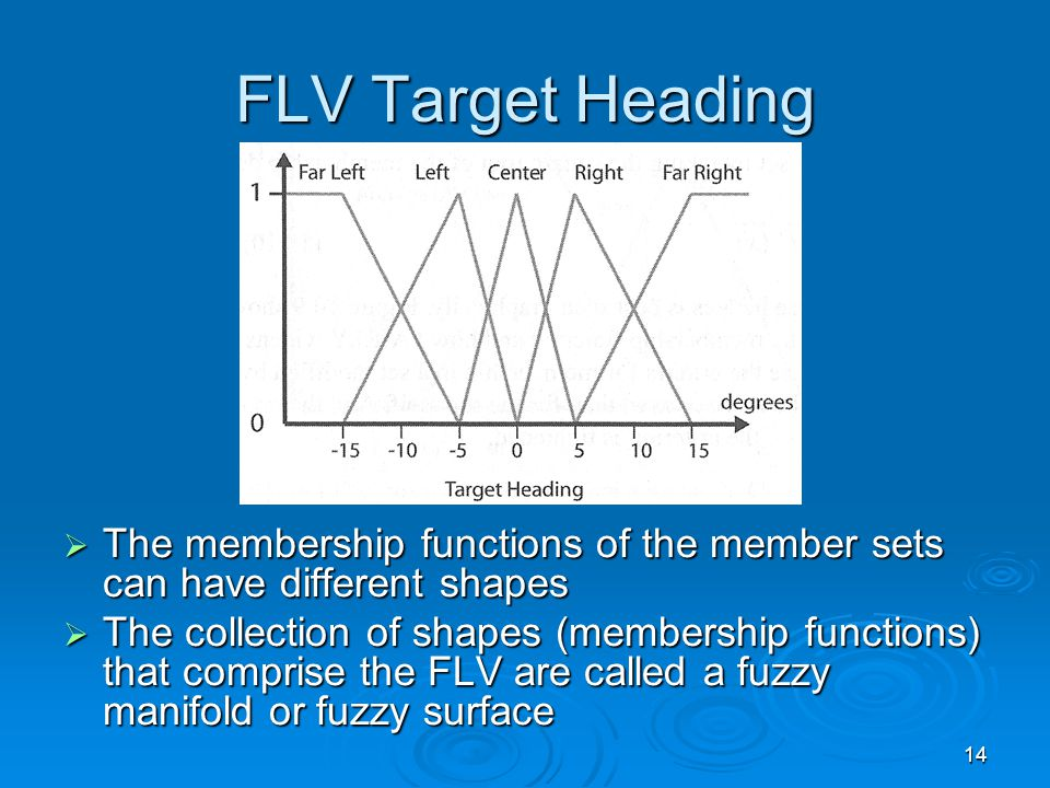 14 FLV Target Heading  The membership functions of the member sets can have different shapes  The collection of shapes (membership functions) that c
