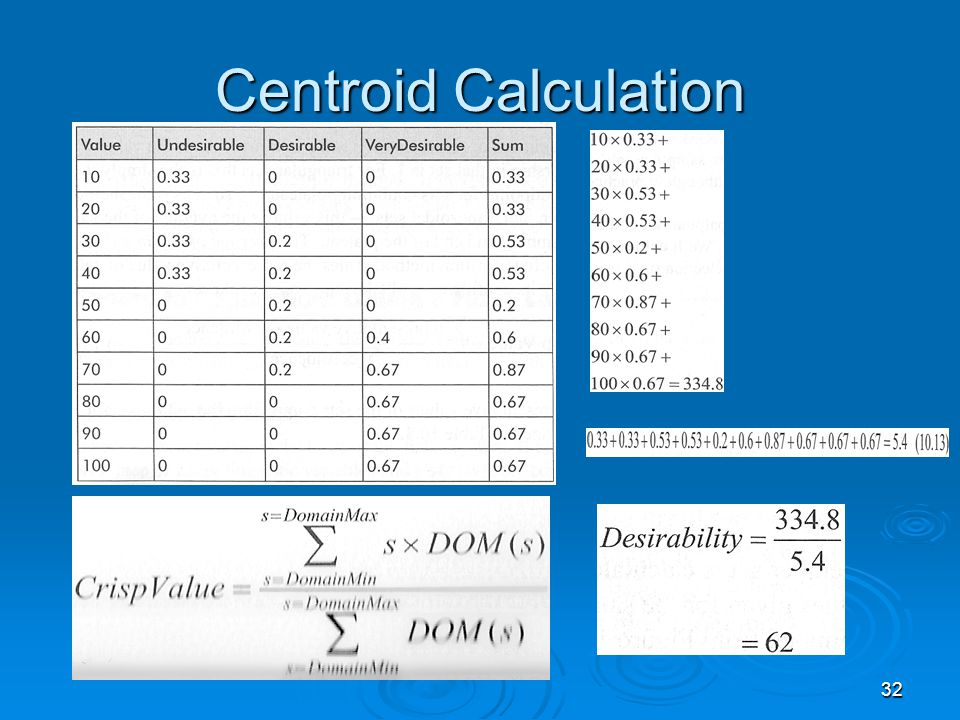 32 Centroid Calculation
