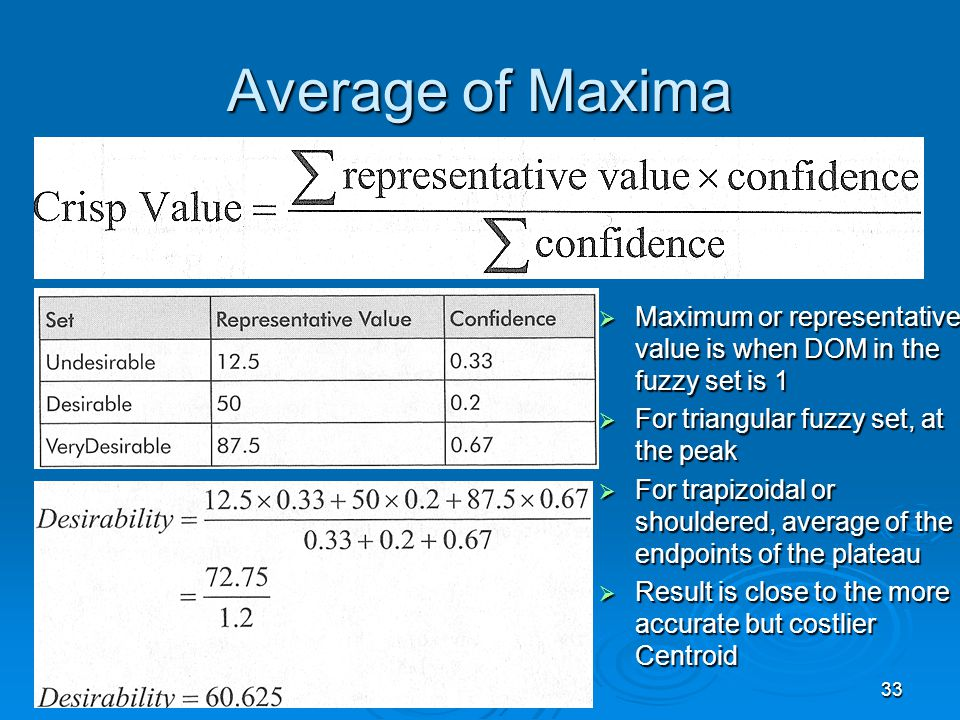 33 Average of Maxima  Maximum or representative value is when DOM in the fuzzy set is 1  For triangular fuzzy set, at the peak  For trapizoidal or