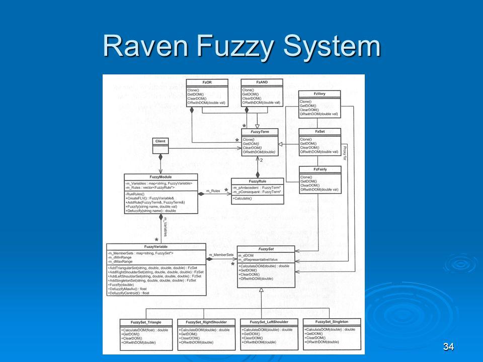 34 Raven Fuzzy System