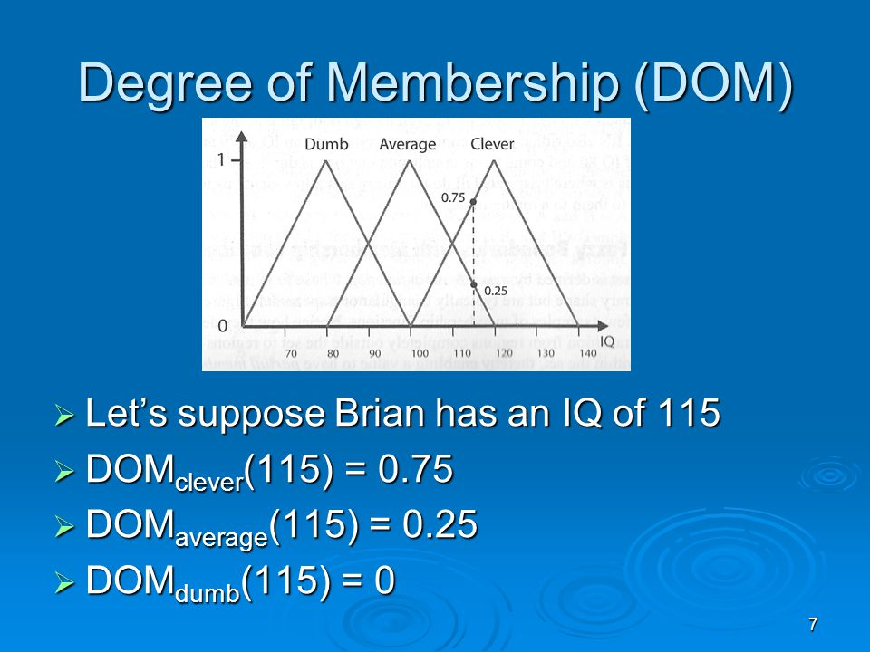 7 Degree of Membership (DOM)  Let's suppose Brian has an IQ of 115  DOM clever (115) = 0.75  DOM average (115) = 0.25  DOM dumb (115) = 0