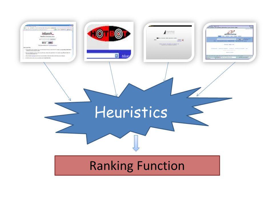Ranking Function Heuristics