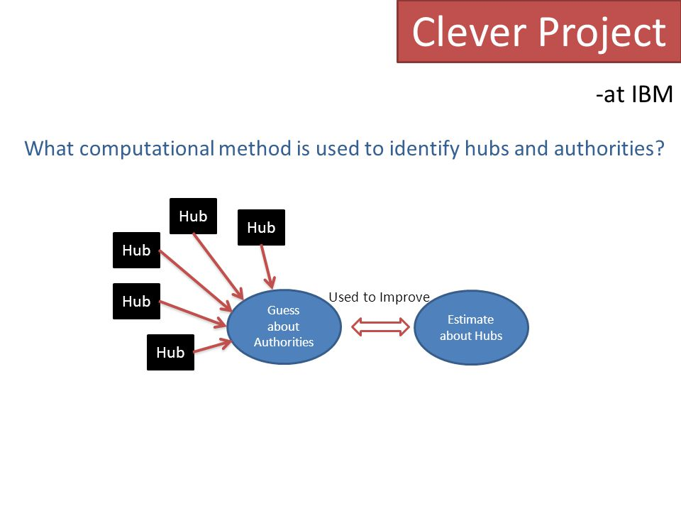 Clever Project -at IBM What computational method is used to identify hubs and authorities.